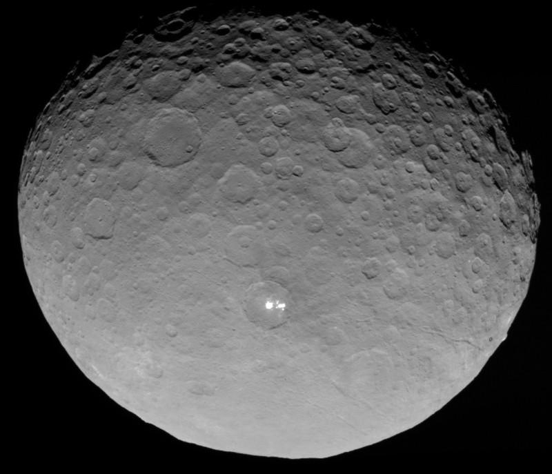 Ceres (Minor Planet)